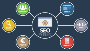 SEO for Blogging and Bloggers