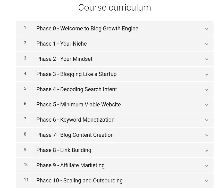 Blog Growth Engine Course Curriculum