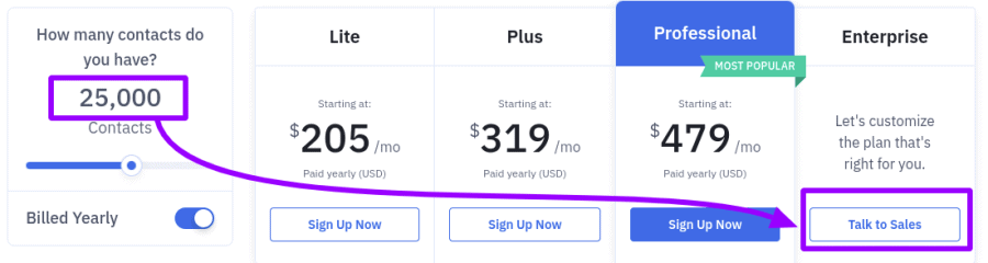activecampaign enterprise pricing